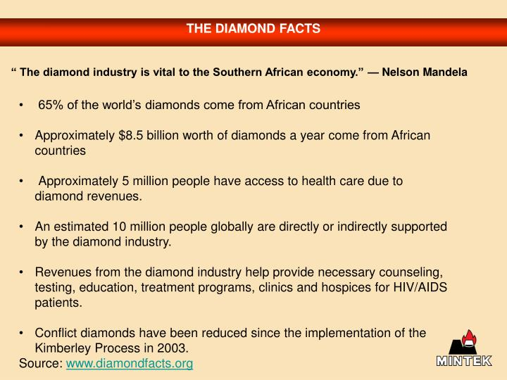 THE DIAMOND FACTS