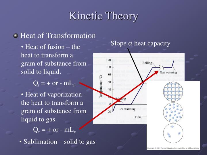 kinetic theory essay The technical term for the energy associated with motion is kinetic energy, from the greek word for motion (the root is the same as the root of the word cinema for a motion picture, and in french the term for kinetic energy is énergie cinétique.