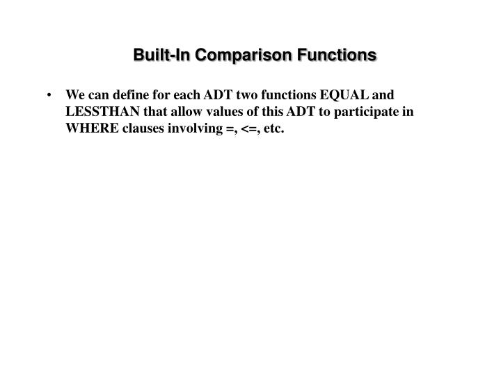 Built-In Comparison Functions