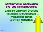 international information systems infrastructure