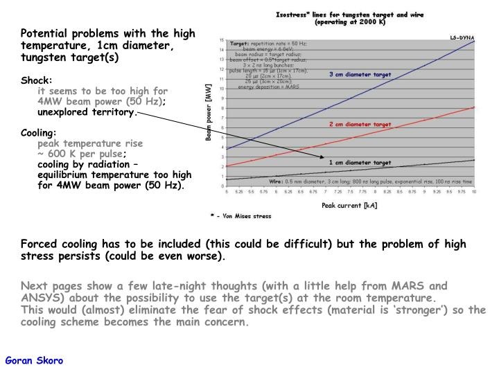 Potential problems with the high temperature, 1cm diameter, tungsten target(s)