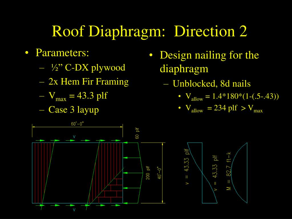 Roof Diaphragm:  Direction 2