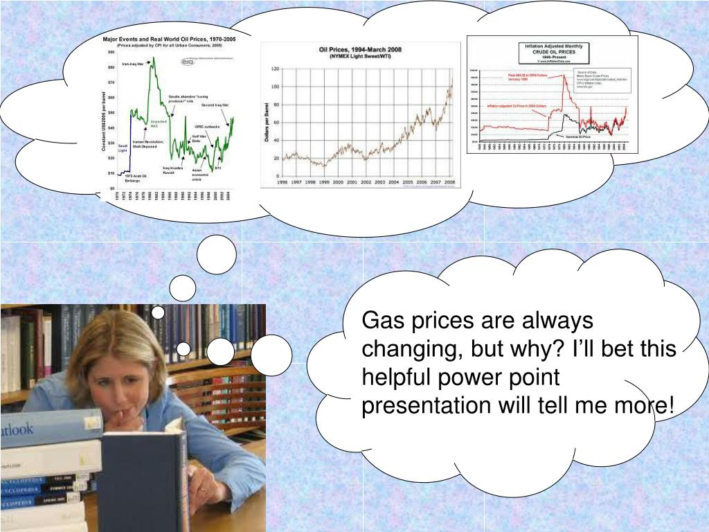 Gas prices are always changing, but why? I'll bet this helpful power point presentation will tell me more!