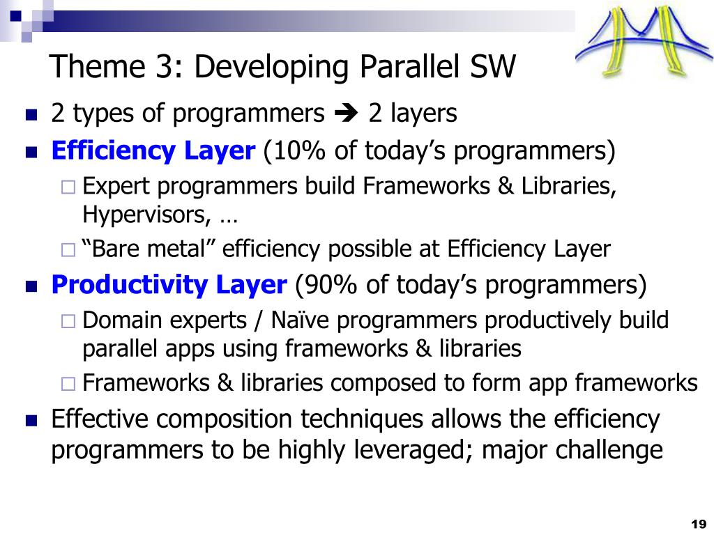 Theme 3: Developing Parallel SW