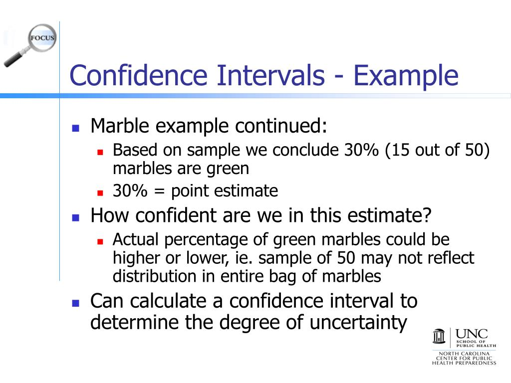 Confidence Intervals - Example