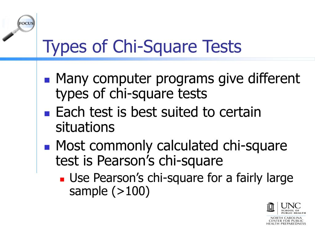 Types of Chi-Square Tests
