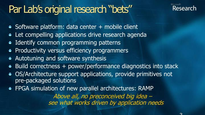 Par lab s original research bets