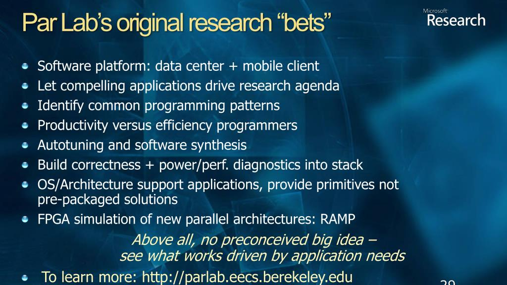 "Par Lab's original research ""bets"""