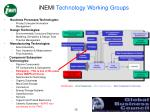 inemi technology working groups