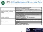 itrs difficult challenges 32 nm near term51