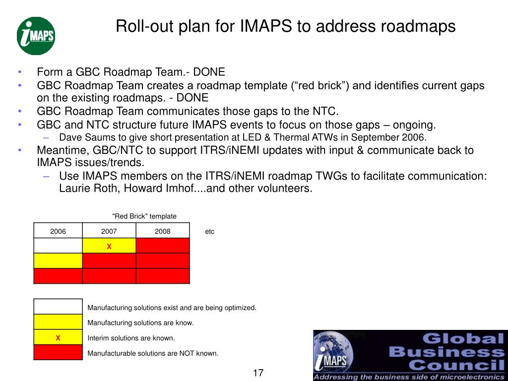 Roll-out plan for IMAPS to address roadmaps