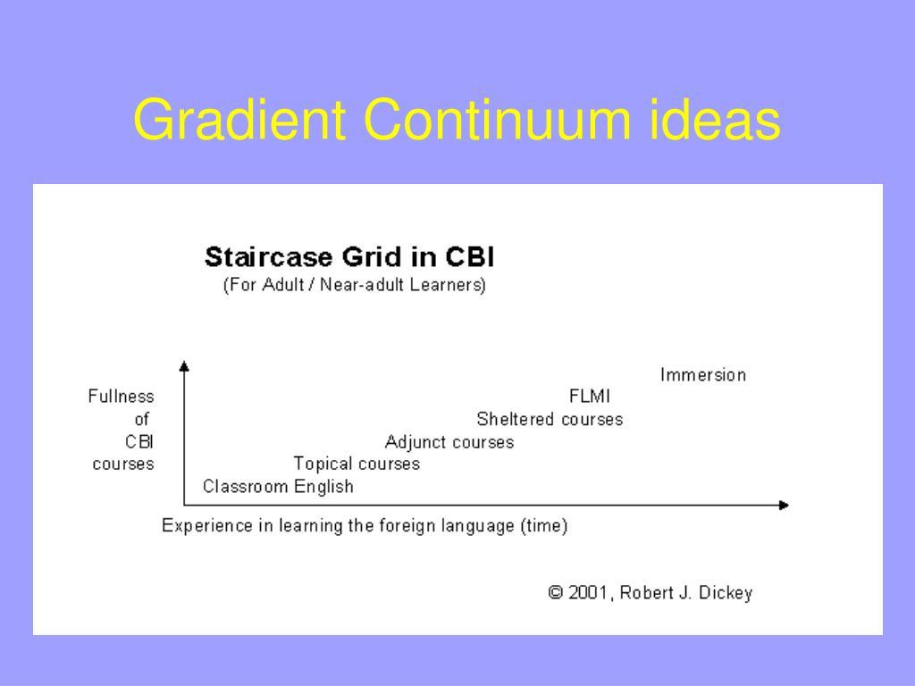 Gradient Continuum ideas