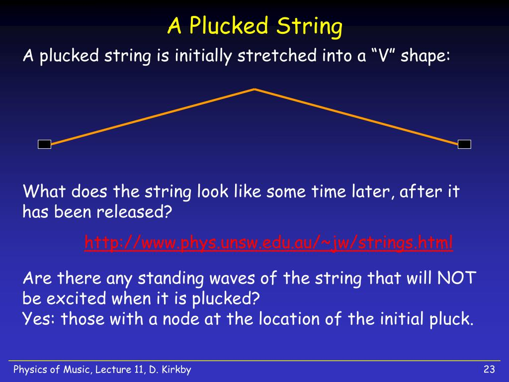 A Plucked String