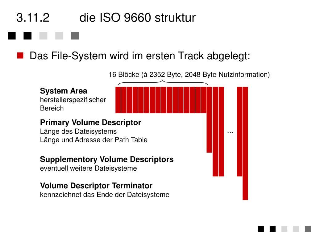 16 Blöcke (à 2352 Byte, 2048 Byte Nutzinformation)