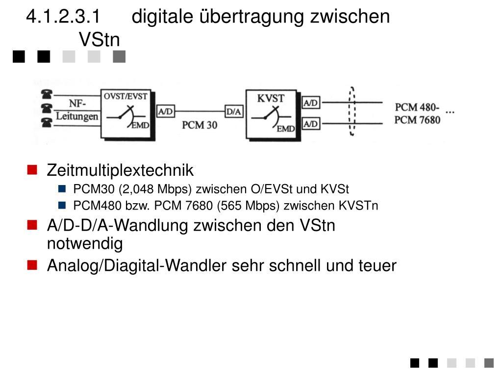 4.1.2.3.1 digitale übertragung zwischen VStn