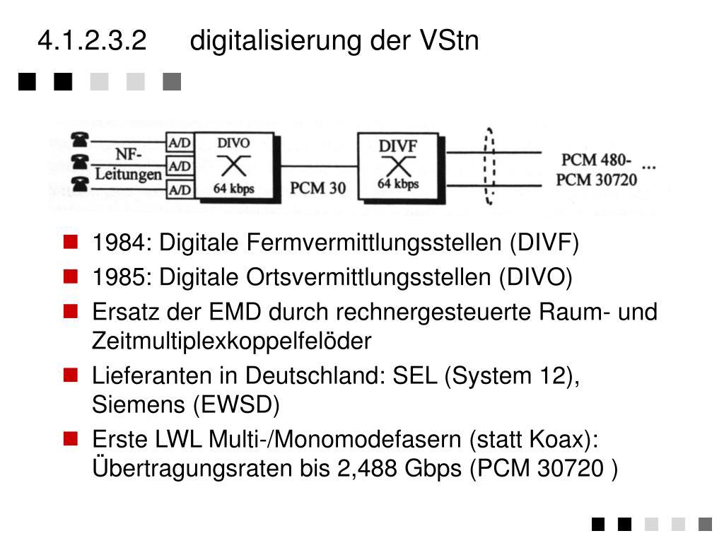 4.1.2.3.2 digitalisierung der VStn