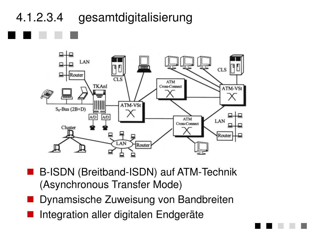 4.1.2.3.4gesamtdigitalisierung