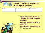 phase 1 write key words and meanings in glossary