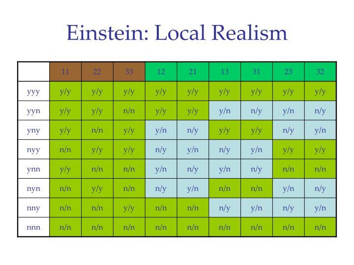 Einstein: Local Realism