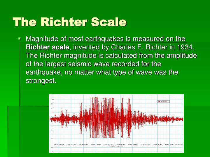 The Richter Scale