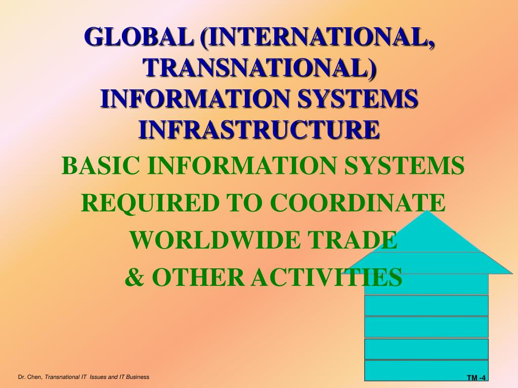 GLOBAL (INTERNATIONAL, TRANSNATIONAL)  INFORMATION SYSTEMS INFRASTRUCTURE