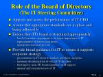 role of the board of directors the it steering committee