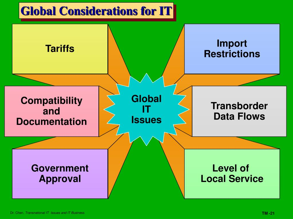 Global Considerations for IT
