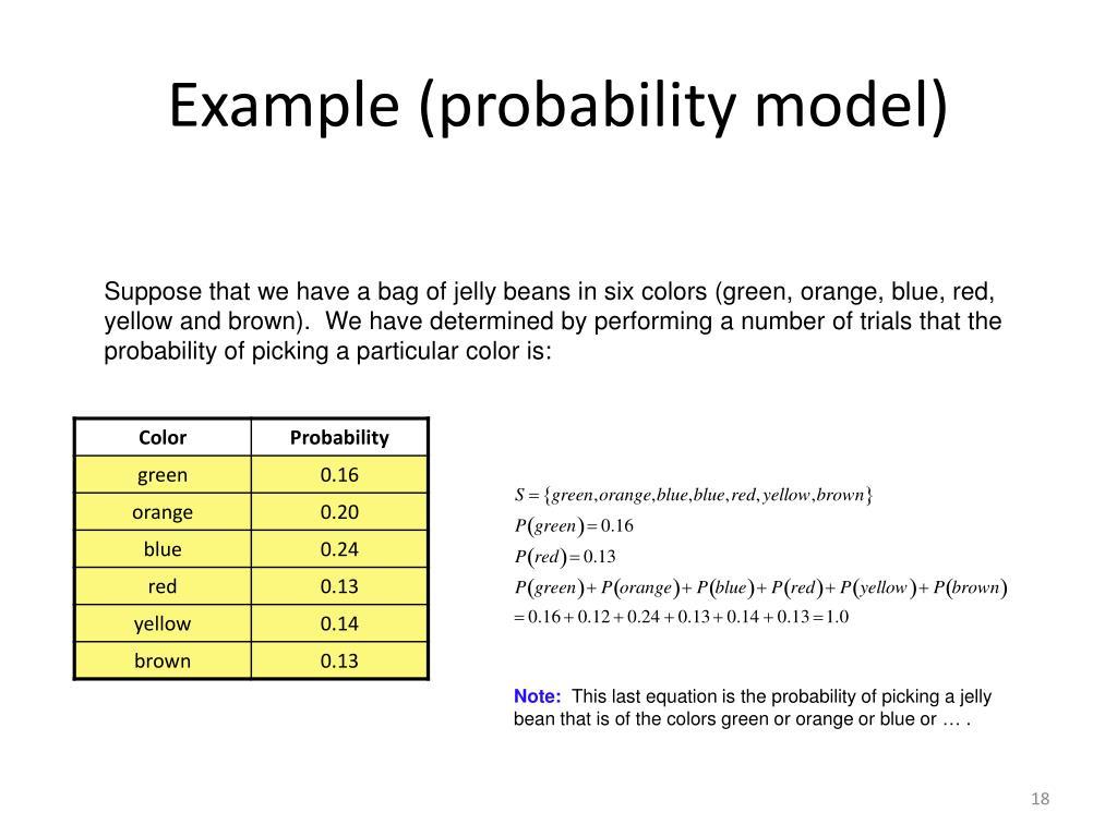 Example (probability model)