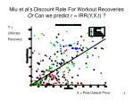 miu et al s discount rate for workout recoveries or can we predict r irr y x t
