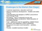 challenges to the market san diego