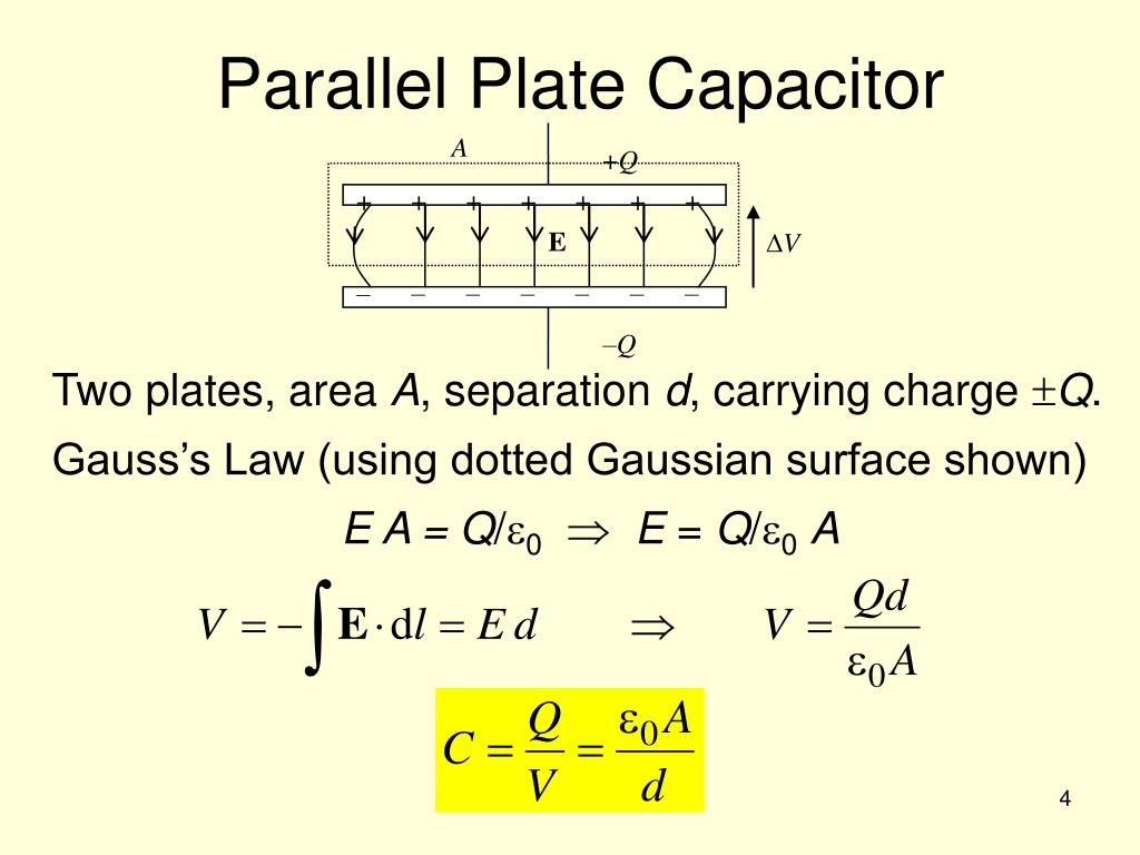Parallel Plate Capacitor