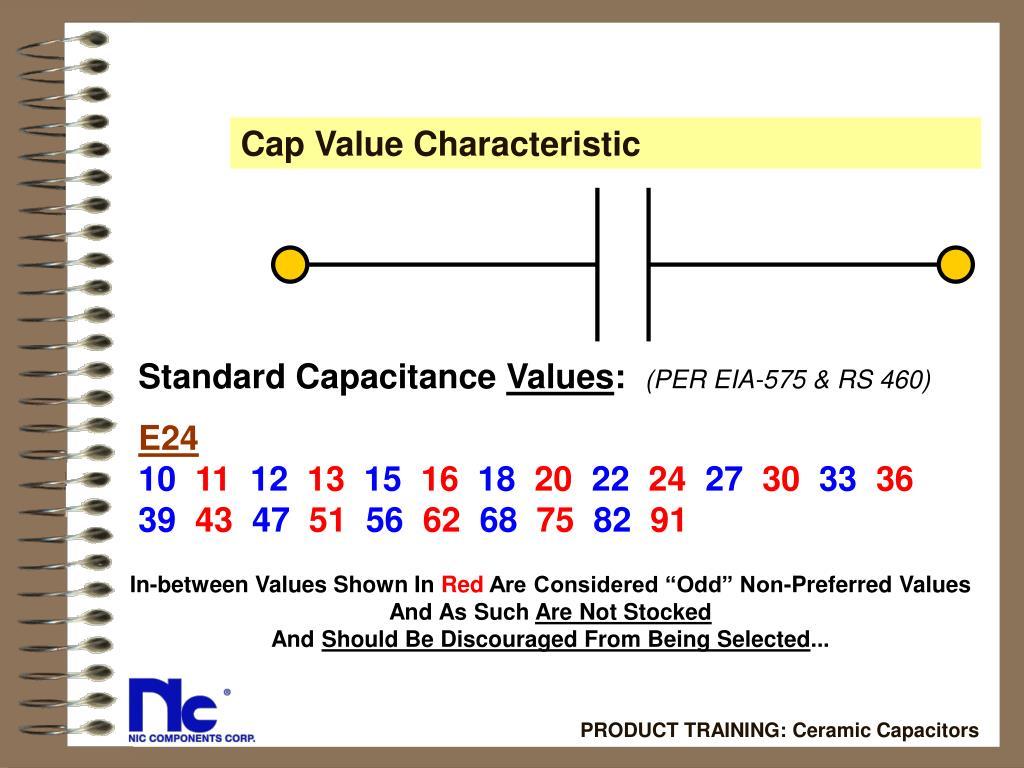 Cap Value Characteristic