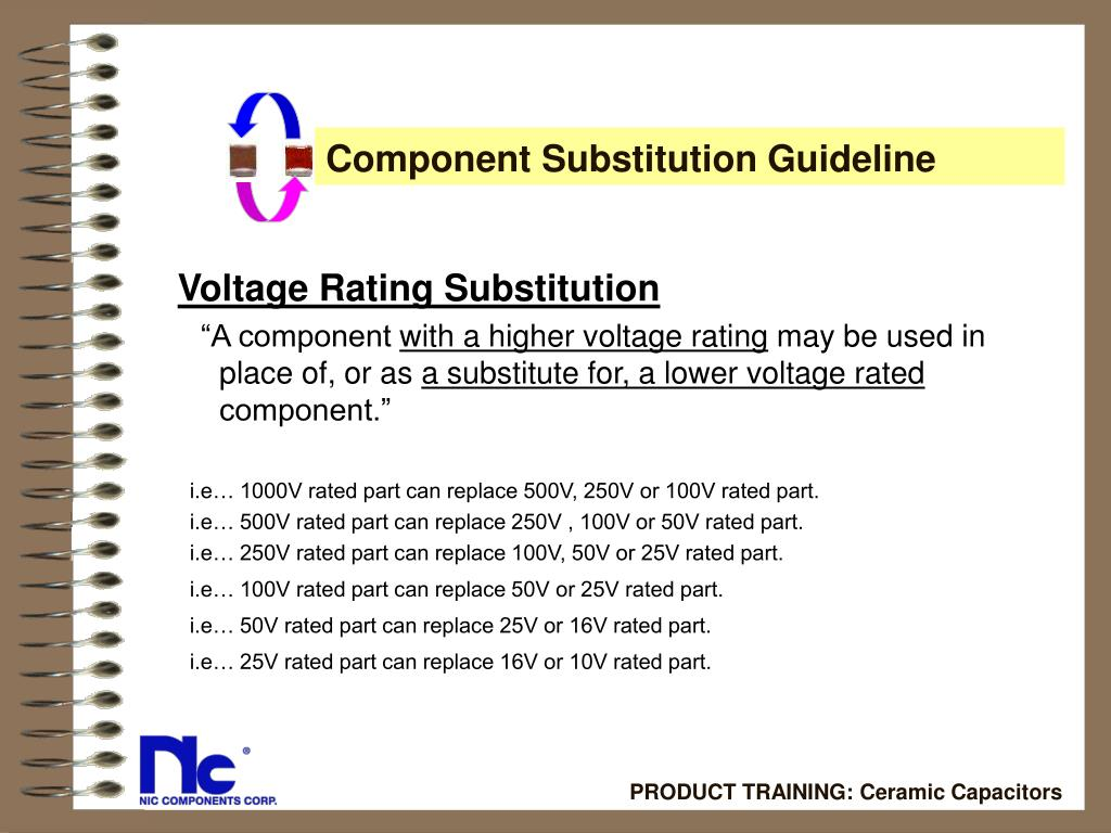 Component Substitution Guideline
