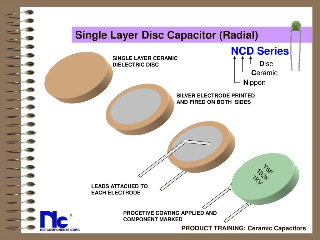Single Layer Disc Capacitor (Radial)