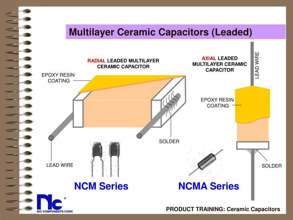 Multilayer Ceramic Capacitors (Leaded)
