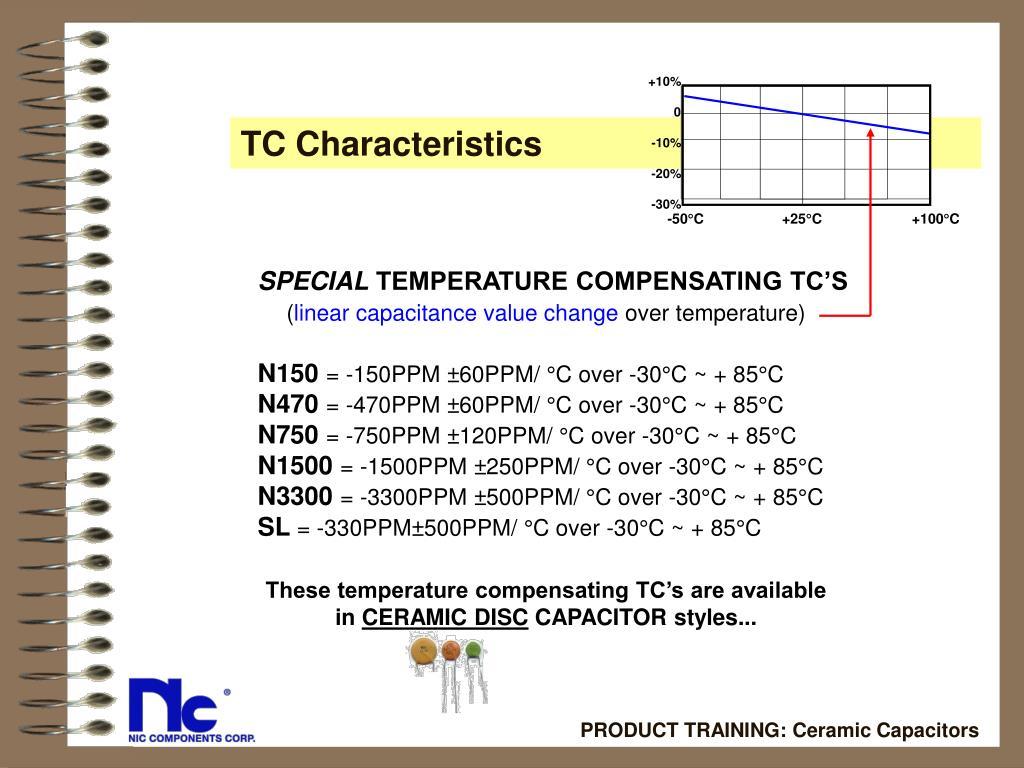 TC Characteristics