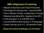 gm s alignment of learning