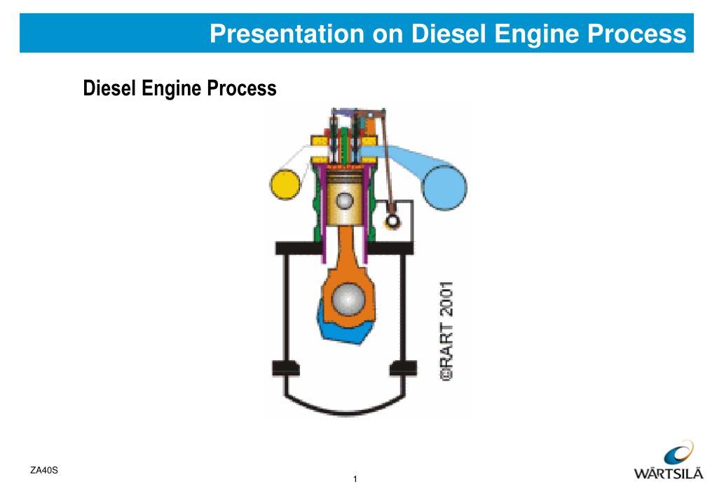 presentation on diesel engine process l.