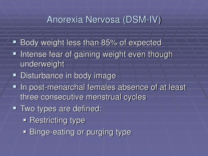 Anorexia nervosa dsm iv