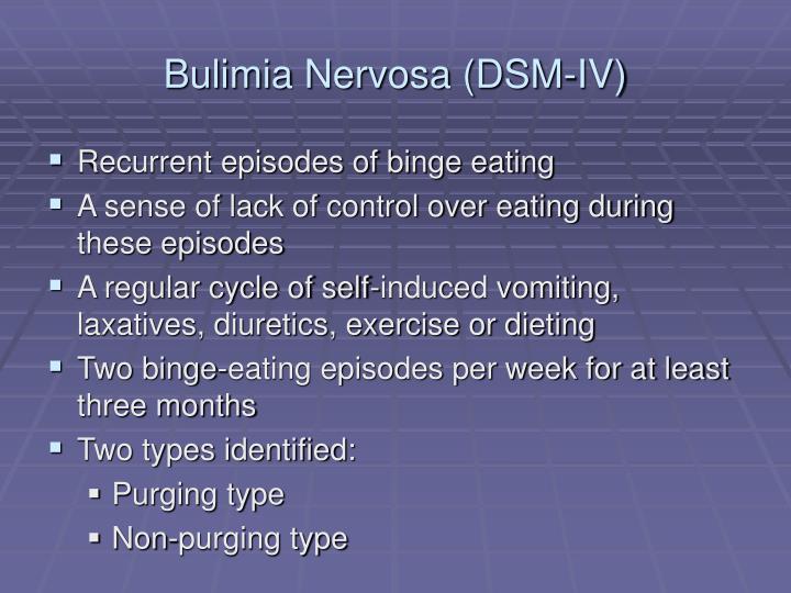 Bulimia nervosa dsm iv