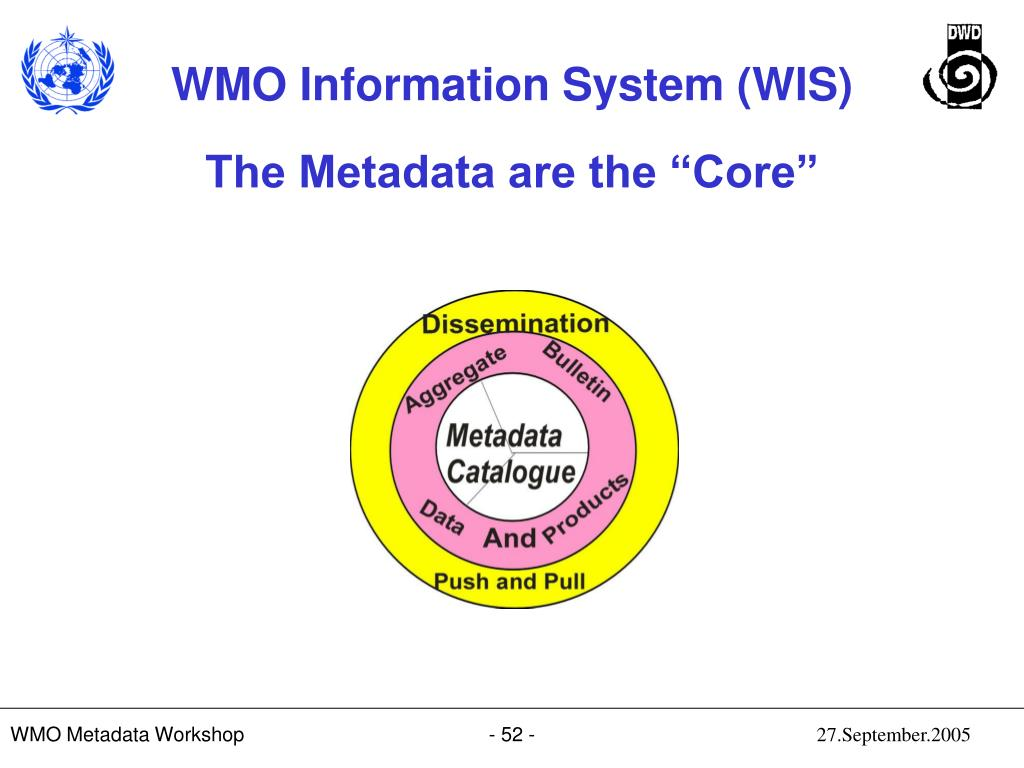 "The Metadata are the ""Core"""