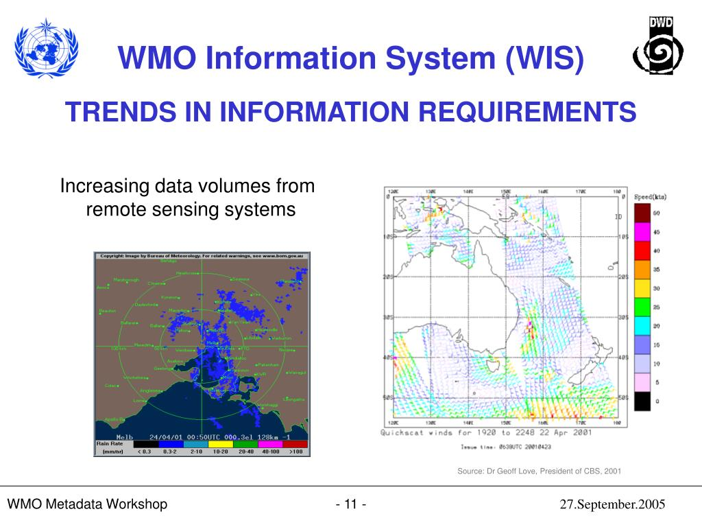 Increasing data volumes from remote sensing systems