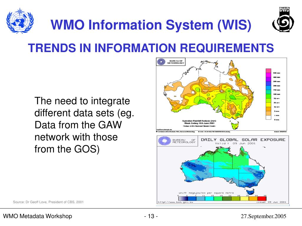 The need to integrate different data sets (eg. Data from the GAW network with those from the GOS)