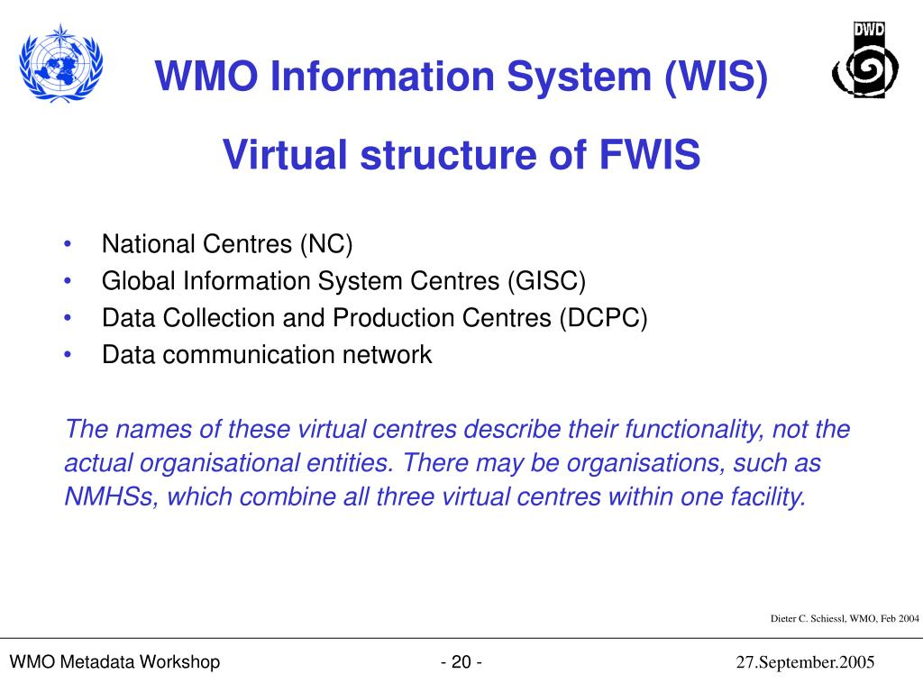 Virtual structure of FWIS