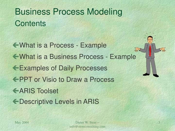 Business process modeling contents
