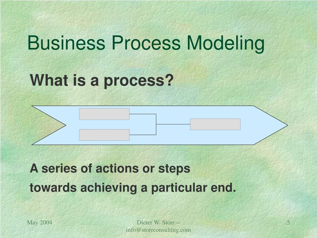 Business Process Modeling