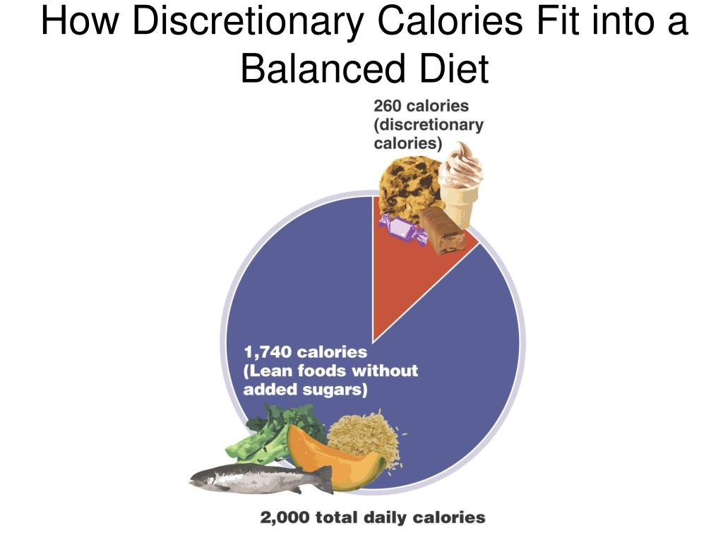 How Discretionary Calories Fit into a Balanced Diet