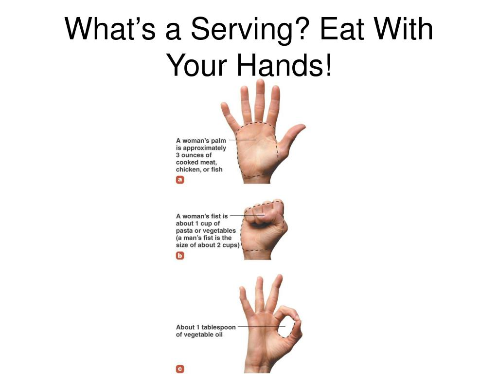 What's a Serving? Eat With Your Hands!