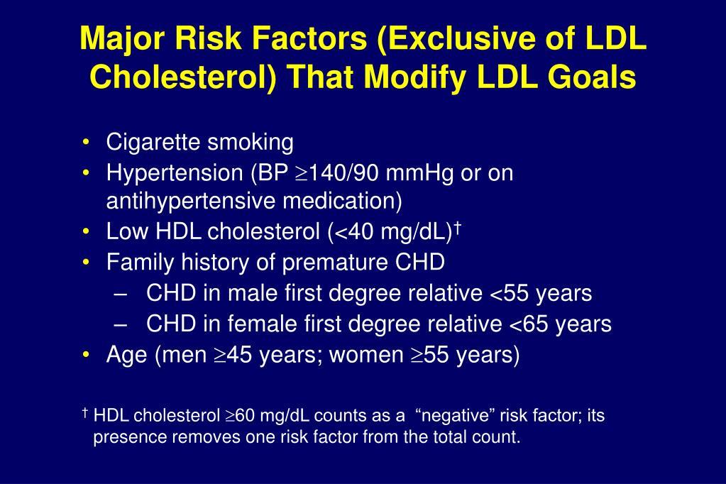 Major Risk Factors (Exclusive of LDL