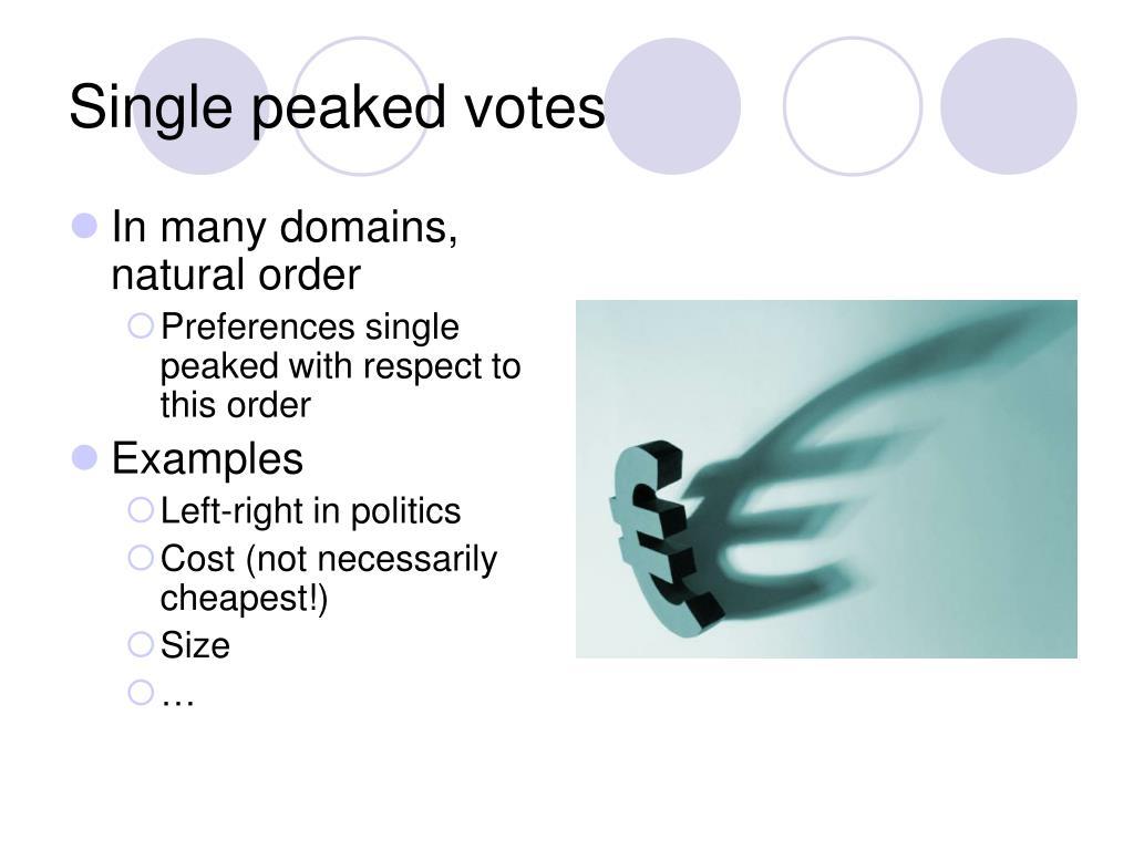 Single peaked votes